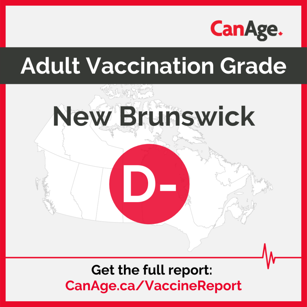 New Brunswick report card