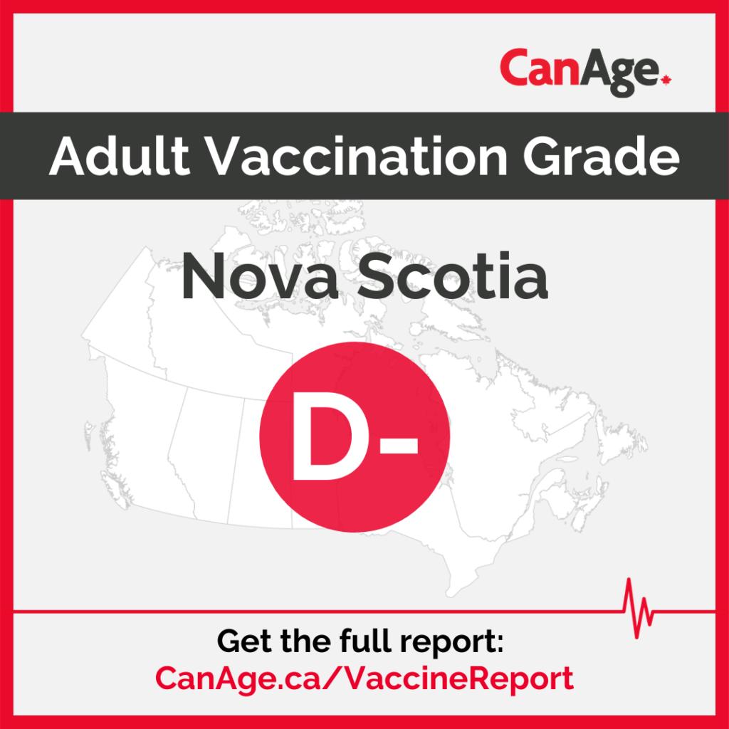 Nova Scotia report card