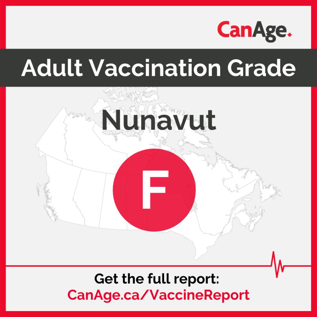 Nunavut report card