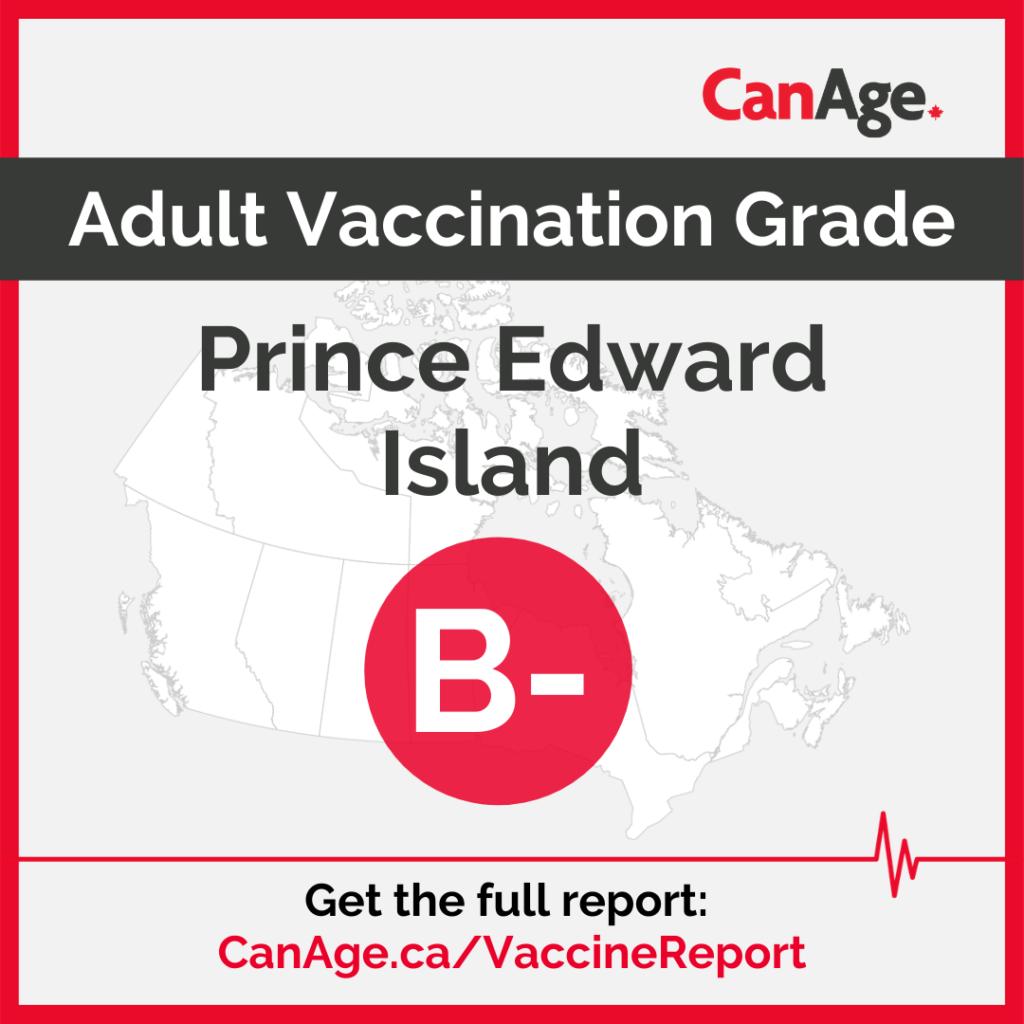 Prince Edward Island report card