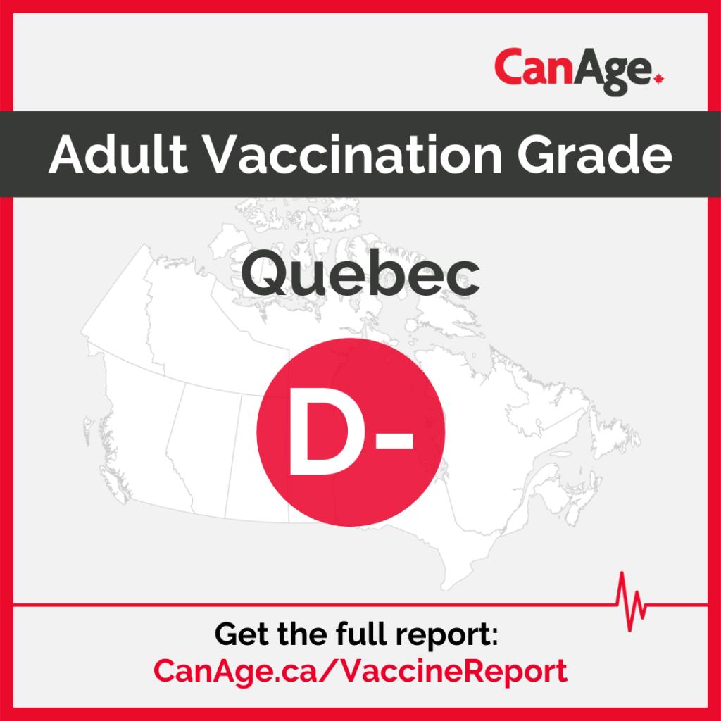 Quebec report card