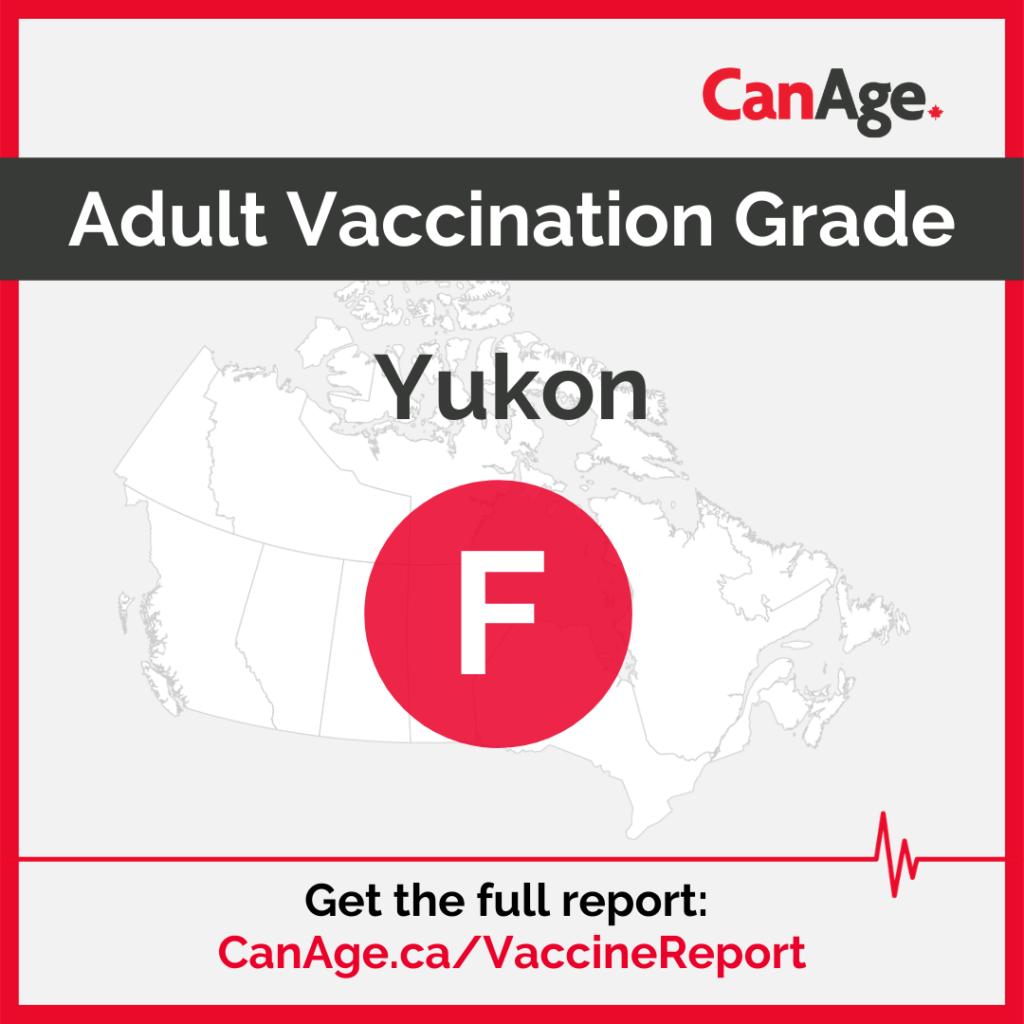 Yukon report card